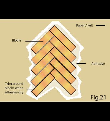 Karndean Flooring Fitters Parquet / Herringbone